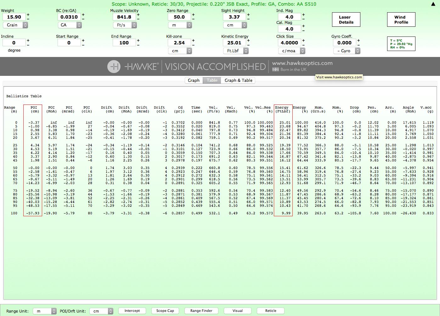 「ChairGun Pro」で計算した10m〜100mまでの各数値