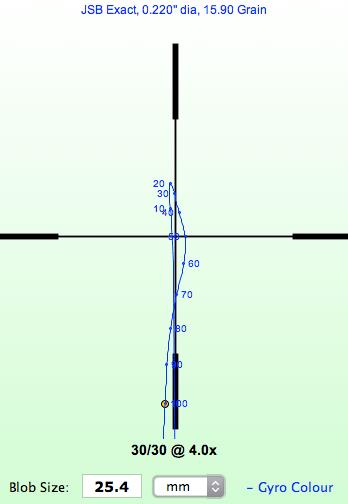 「ChairGun Pro」で計算した10m〜100mまでの狙点