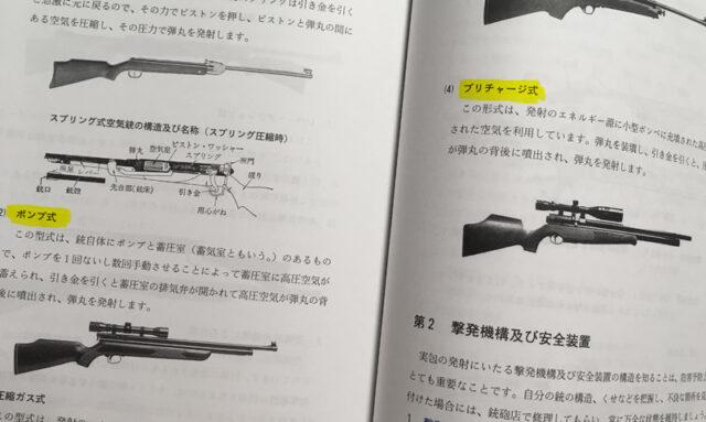 『猟銃等取扱読本』より