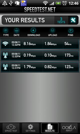 Wi-Fi、WiMAX、3Gの速度比較 - htc evo